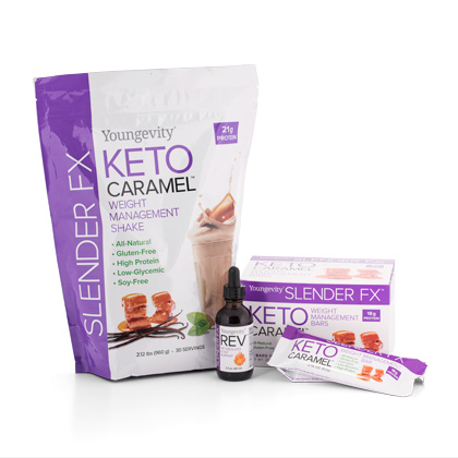Keto Weight Management Promo Pak